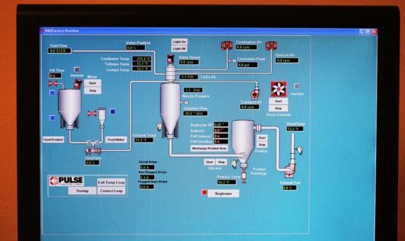Human-Machine Interface (HMI) - Control System